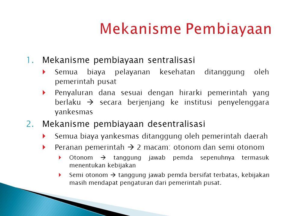 Mekanisme Pembiayaan Mekanisme pembiayaan sentralisasi
