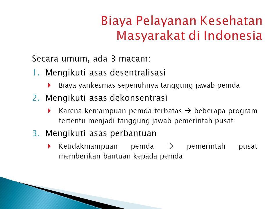 Biaya Pelayanan Kesehatan Masyarakat di Indonesia