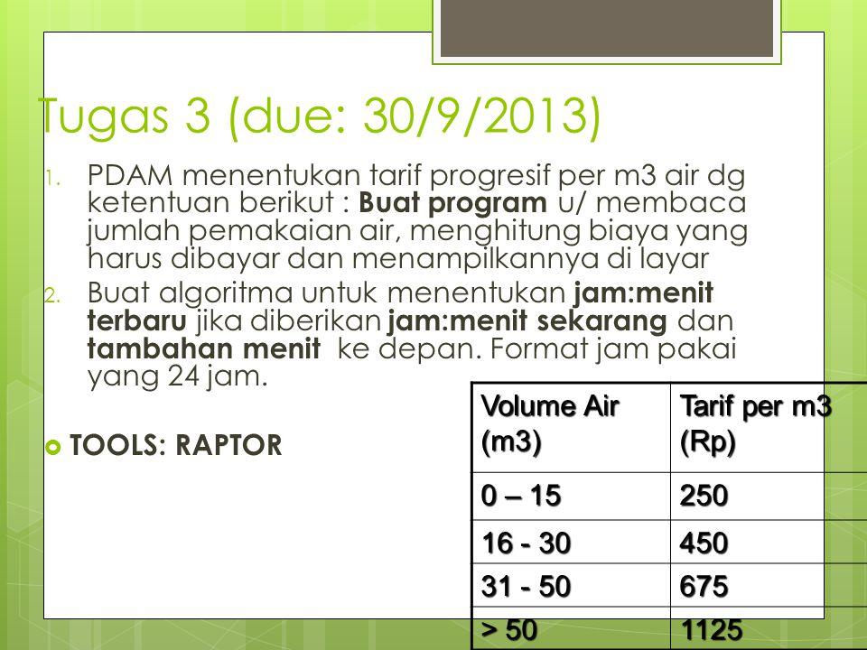 Tugas 3 (due: 30/9/2013)