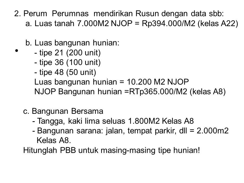 Perum Perumnas mendirikan Rusun dengan data sbb: