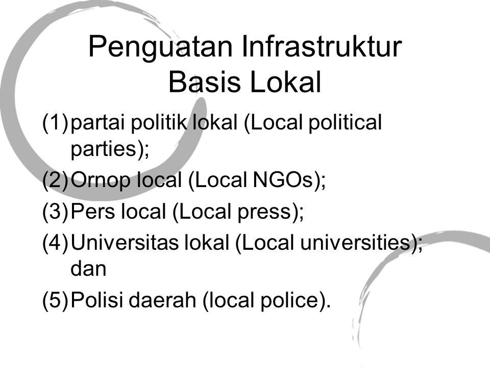 Penguatan Infrastruktur Basis Lokal