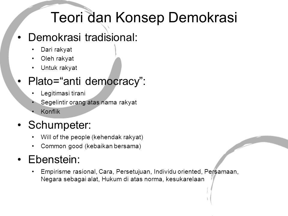 Teori dan Konsep Demokrasi