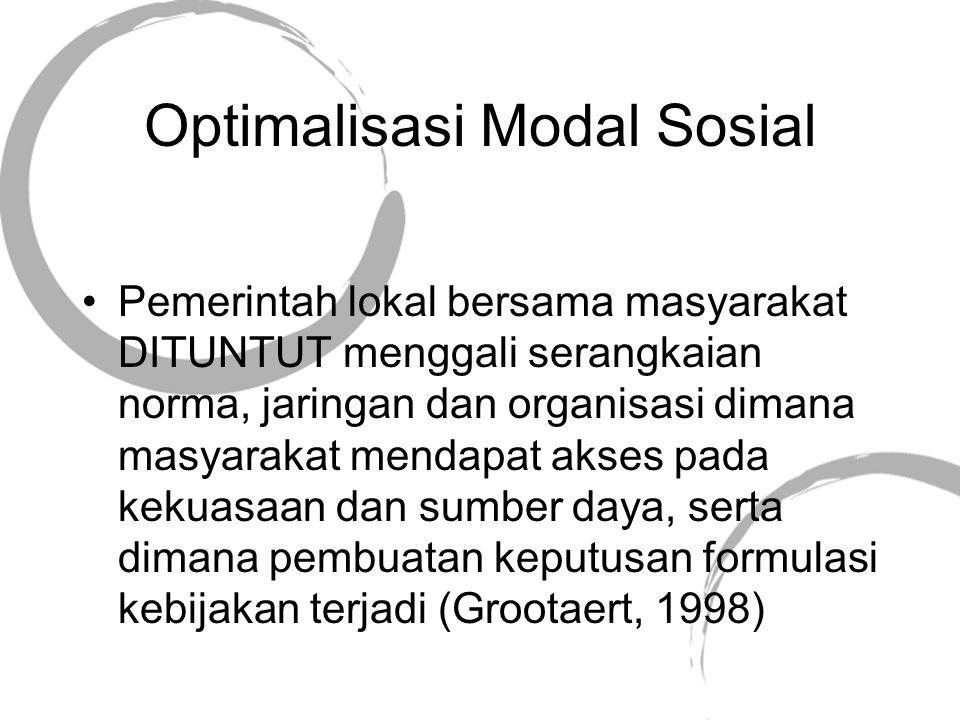 Optimalisasi Modal Sosial