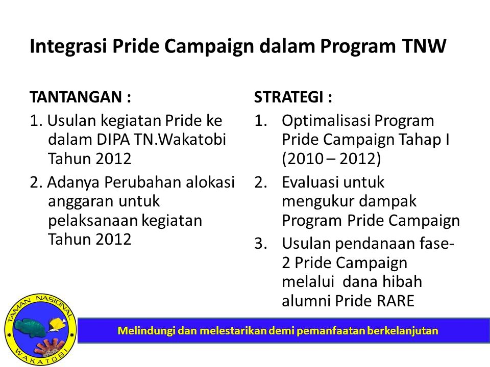 Integrasi Pride Campaign dalam Program TNW