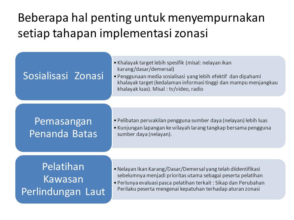 Beberapa hal penting untuk menyempurnakan setiap tahapan implementasi zonasi