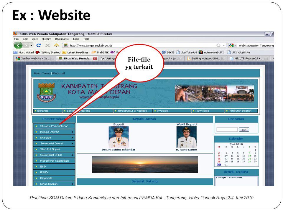 Ex : Website File-file yg terkait