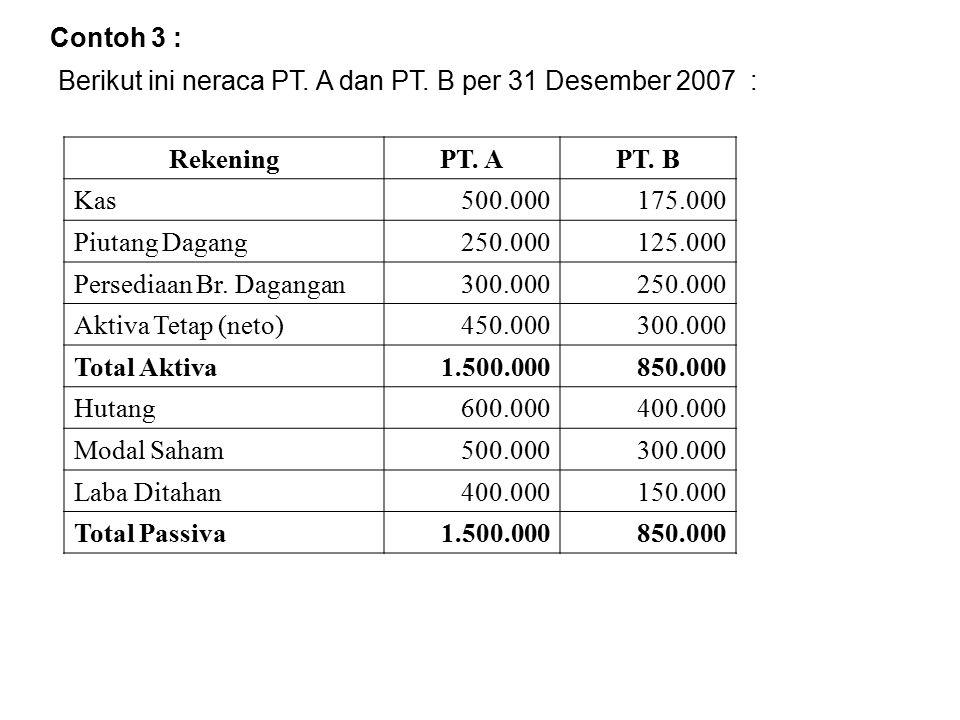 Contoh 3 : Berikut ini neraca PT. A dan PT. B per 31 Desember 2007 : Rekening. PT. A. PT. B. Kas.