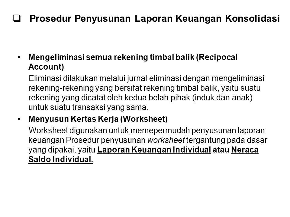 Prosedur Penyusunan Laporan Keuangan Konsolidasi