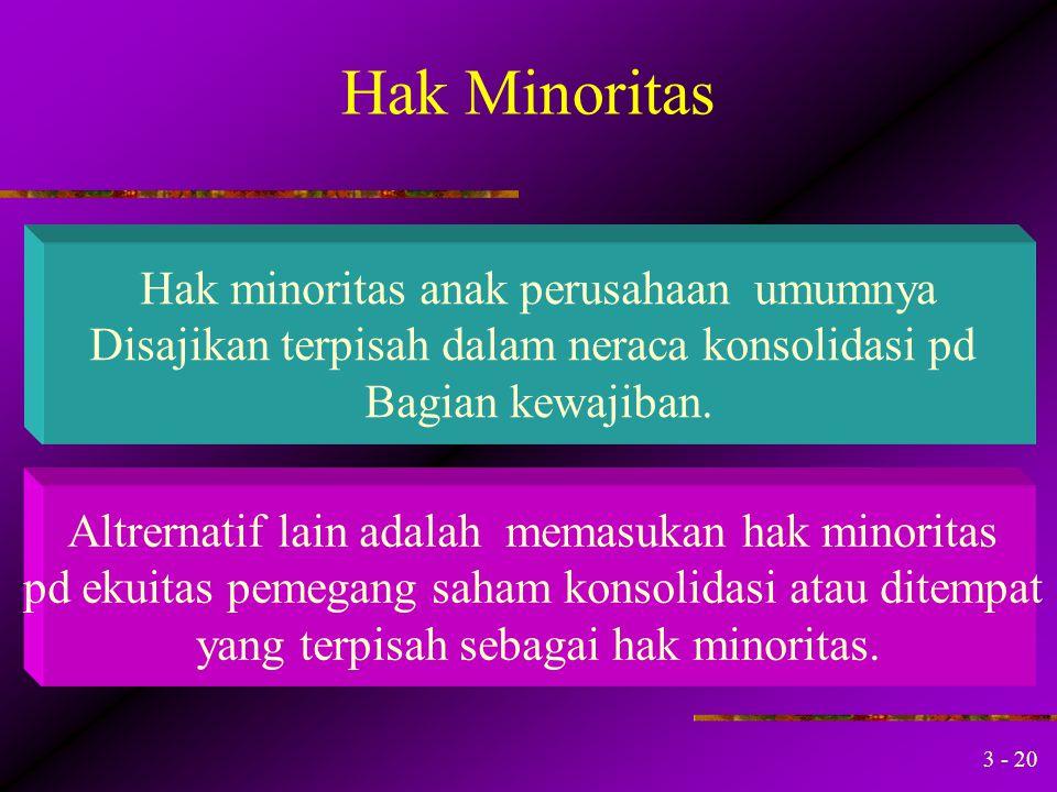 Hak Minoritas Hak minoritas anak perusahaan umumnya