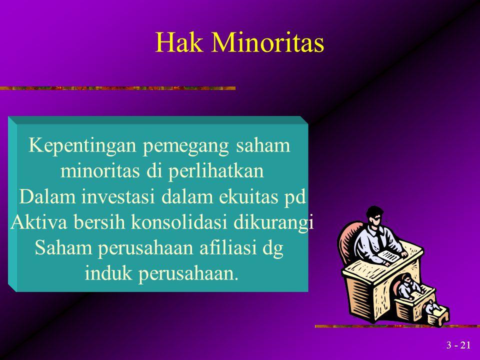 Hak Minoritas Kepentingan pemegang saham minoritas di perlihatkan