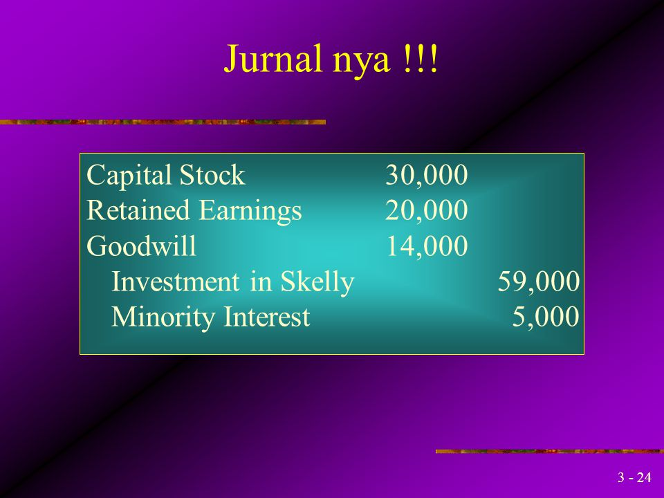 Jurnal nya !!! Capital Stock 30,000 Retained Earnings 20,000