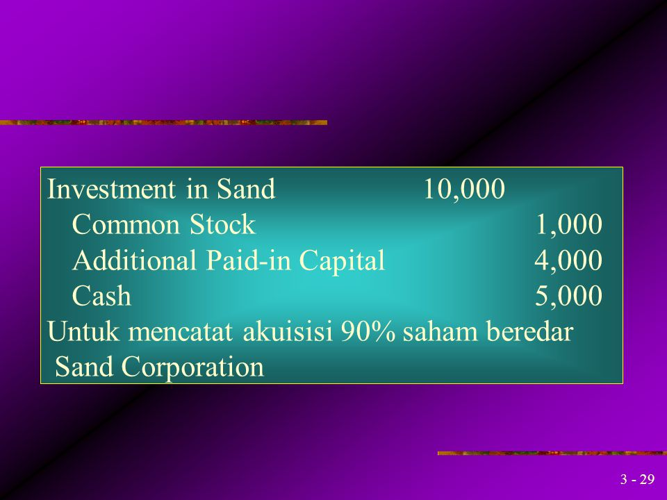 Investment in Sand 10,000 Common Stock 1,000. Additional Paid-in Capital 4,000. Cash 5,000.