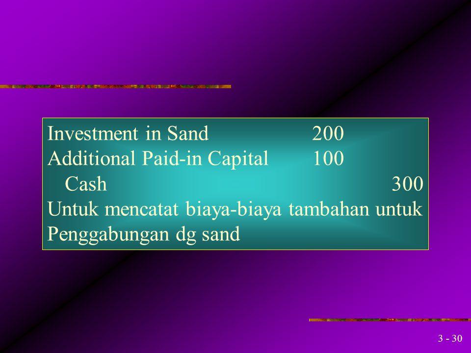 Investment in Sand 200 Additional Paid-in Capital 100. Cash 300. Untuk mencatat biaya-biaya tambahan untuk.