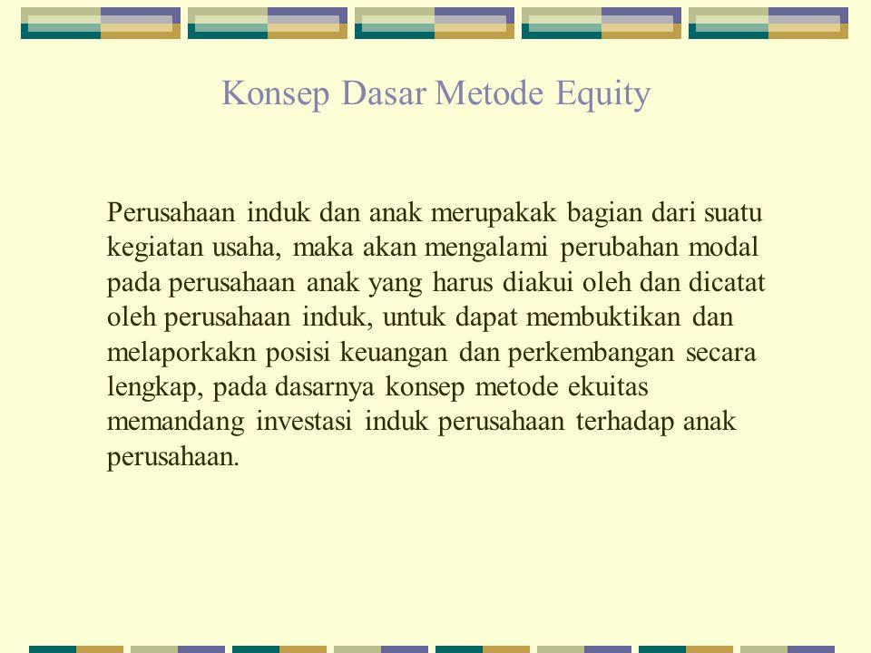 Konsep Dasar Metode Equity