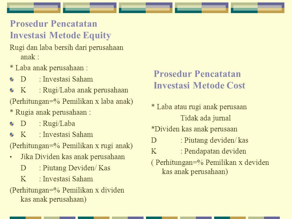 Prosedur Pencatatan Investasi Metode Equity