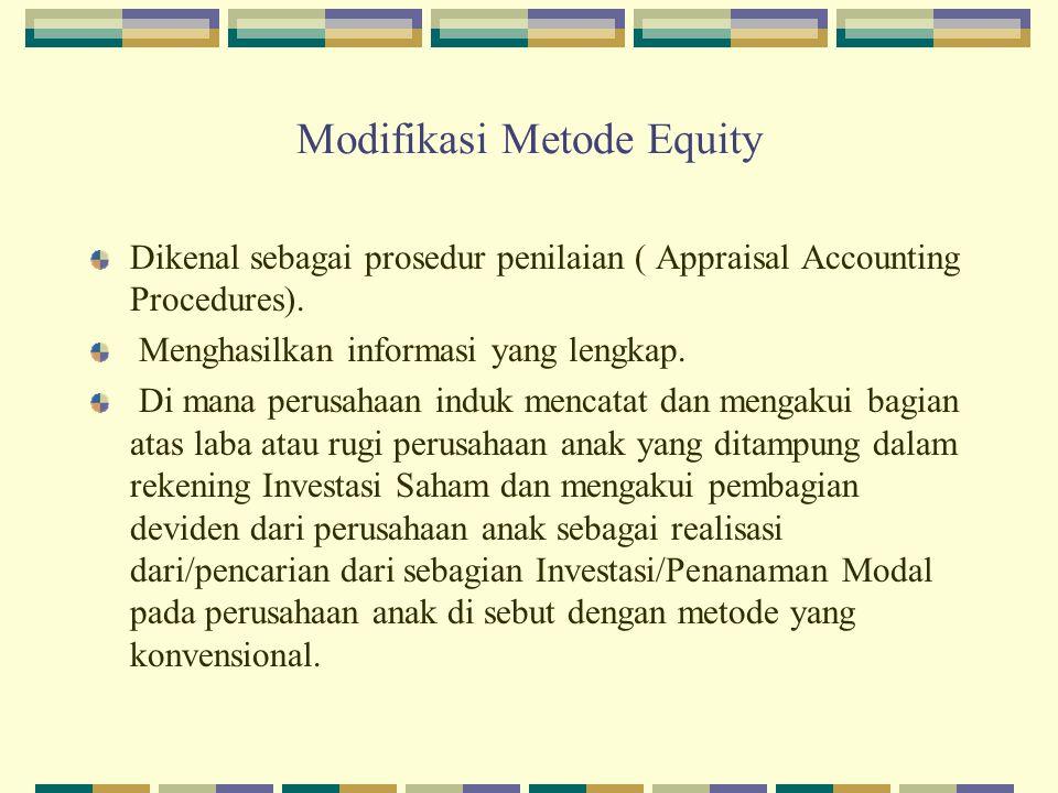Modifikasi Metode Equity