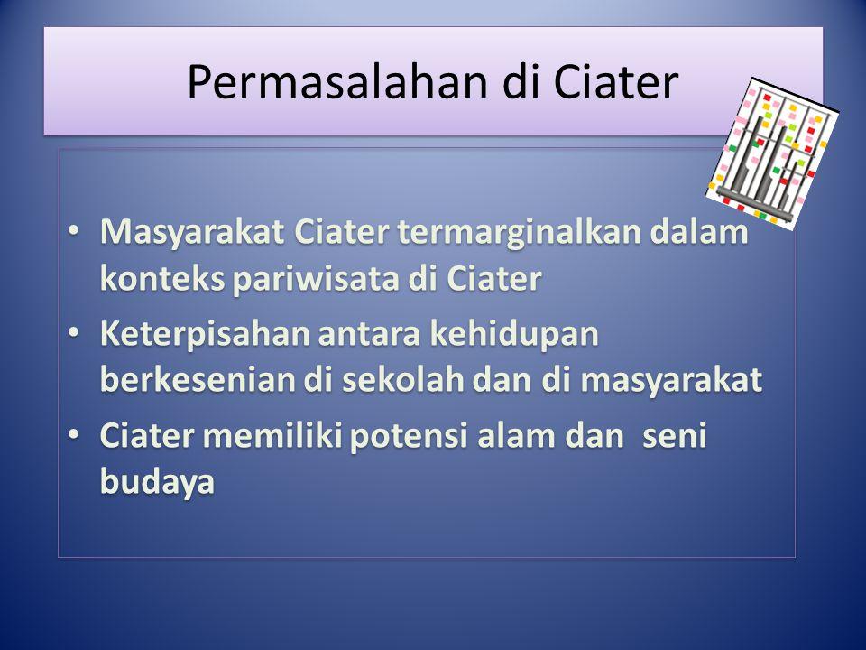 Permasalahan di Ciater
