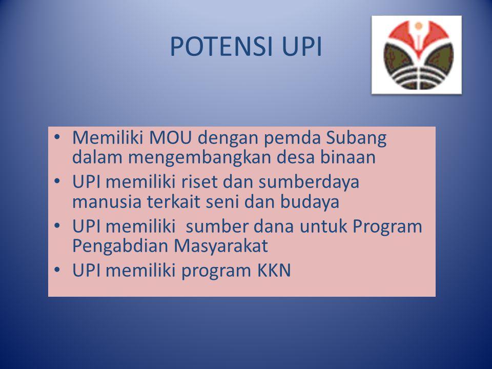 POTENSI UPI Memiliki MOU dengan pemda Subang dalam mengembangkan desa binaan. UPI memiliki riset dan sumberdaya manusia terkait seni dan budaya.
