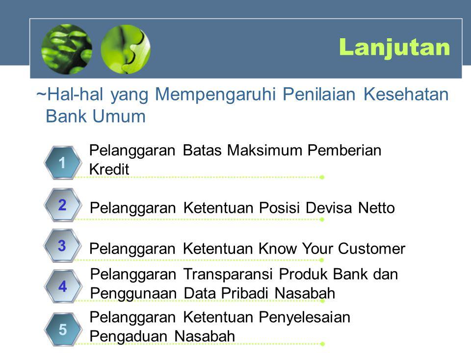 Lanjutan ~Hal-hal yang Mempengaruhi Penilaian Kesehatan Bank Umum