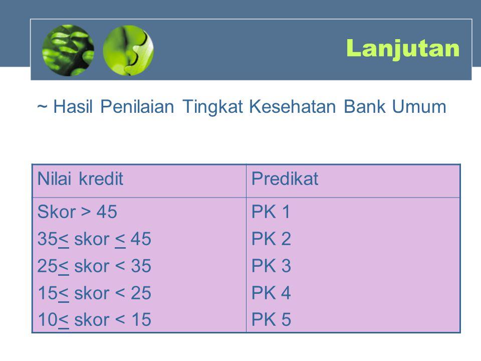 Lanjutan ~ Hasil Penilaian Tingkat Kesehatan Bank Umum Nilai kredit