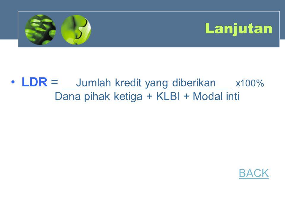 Lanjutan LDR = Jumlah kredit yang diberikan x100% Dana pihak ketiga + KLBI + Modal inti.