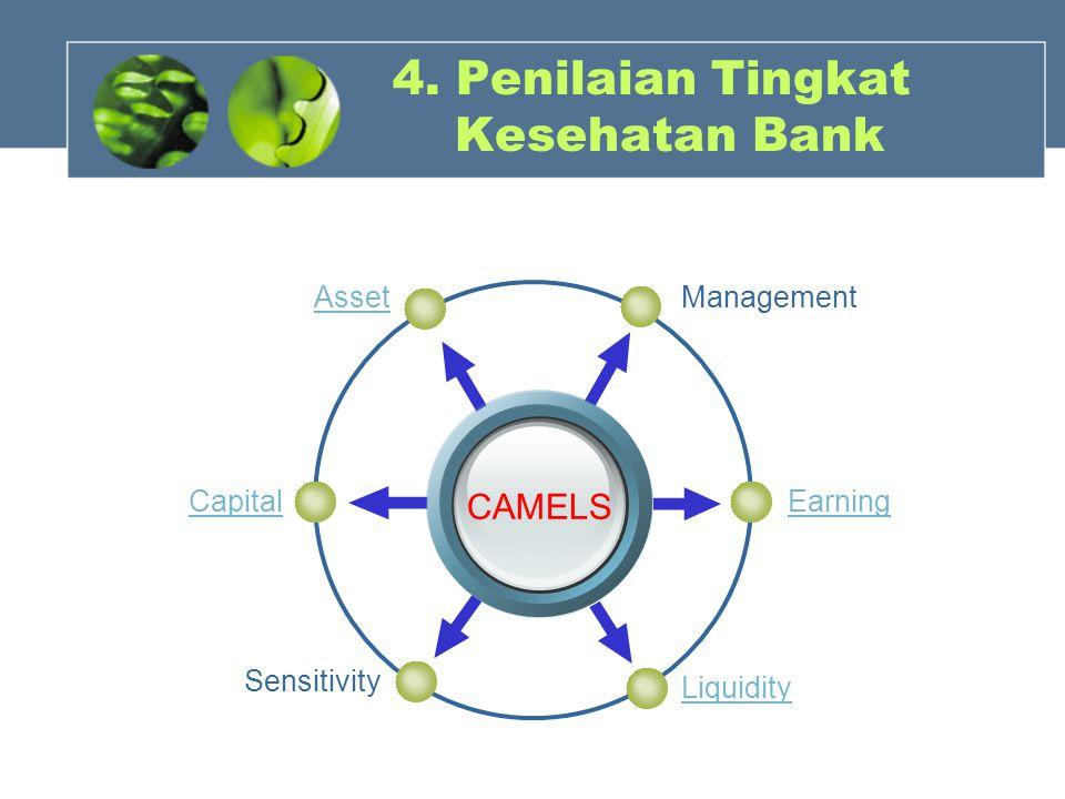 4. Penilaian Tingkat Kesehatan Bank