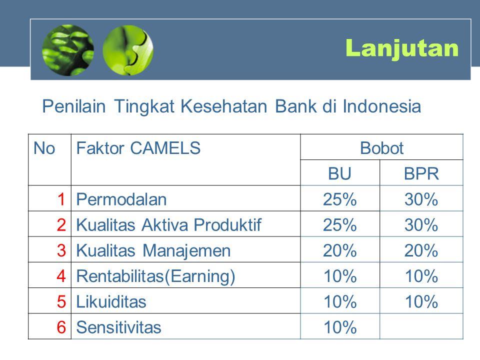 Lanjutan Penilain Tingkat Kesehatan Bank di Indonesia No Faktor CAMELS