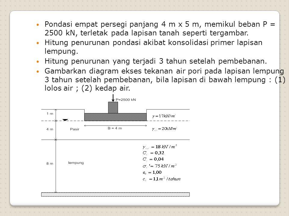 Pondasi empat persegi panjang 4 m x 5 m, memikul beban P = 2500 kN, terletak pada lapisan tanah seperti tergambar.