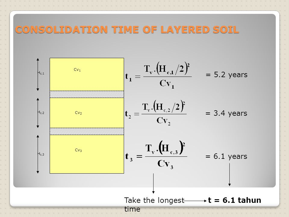 CONSOLIDATION TIME OF LAYERED SOIL