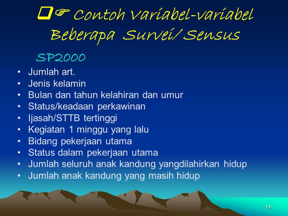  Contoh Variabel-variabel Beberapa Survei/ Sensus
