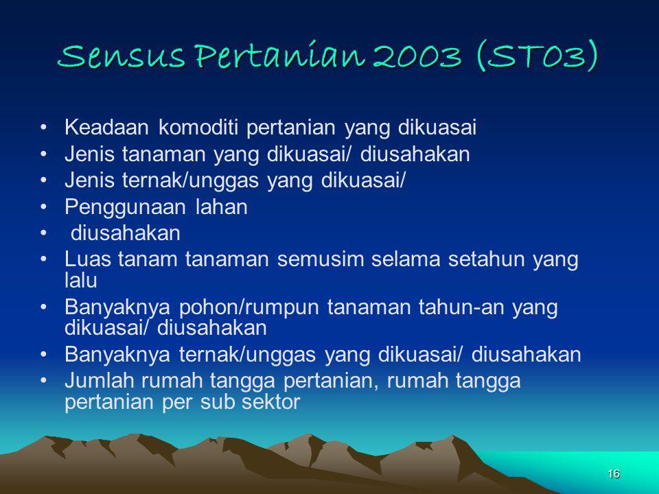 Sensus Pertanian 2003 (ST03) Keadaan komoditi pertanian yang dikuasai