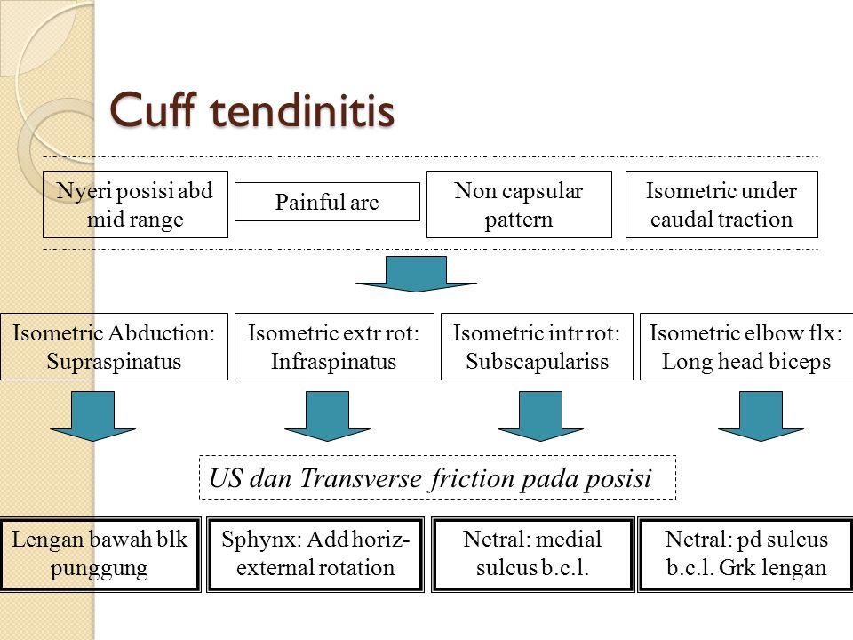 Cuff tendinitis US dan Transverse friction pada posisi