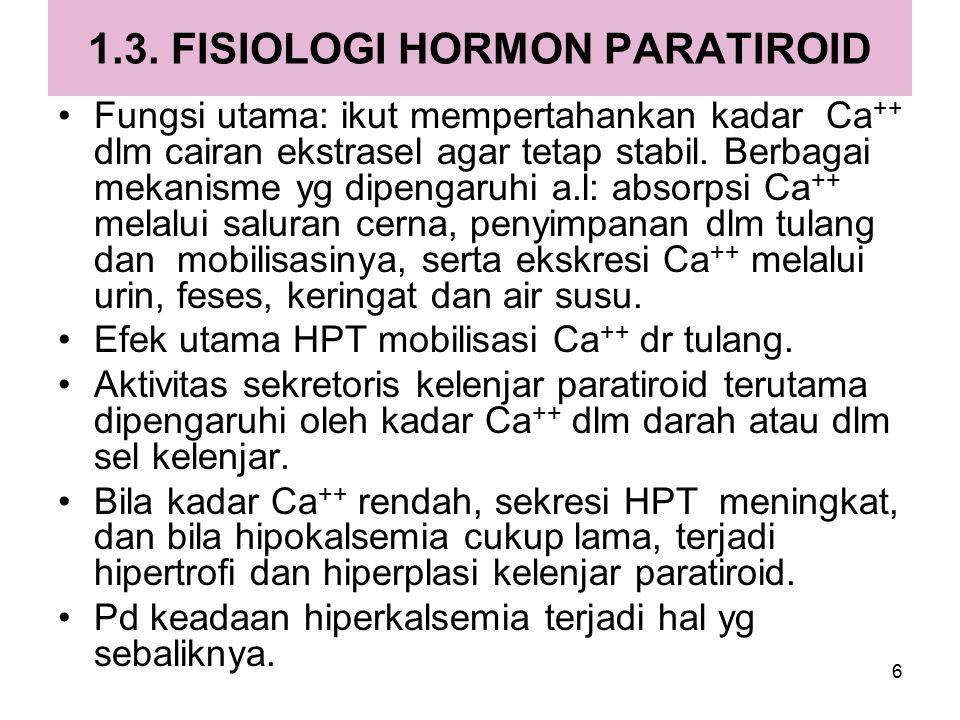 1.3. FISIOLOGI HORMON PARATIROID