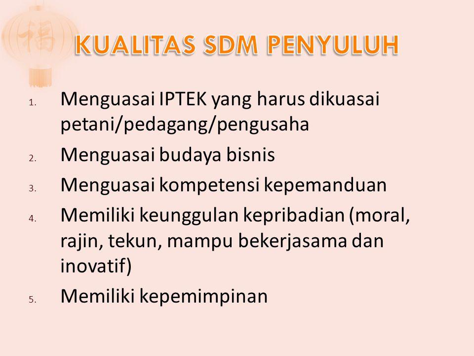 KUALITAS SDM PENYULUH Menguasai IPTEK yang harus dikuasai petani/pedagang/pengusaha. Menguasai budaya bisnis.