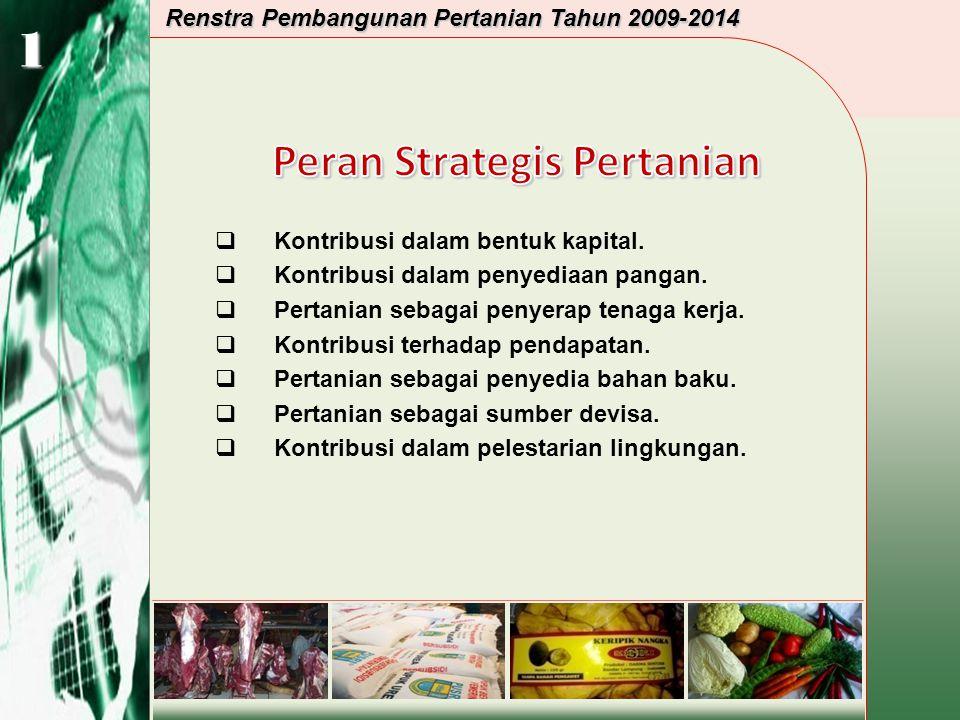 Peran Strategis Pertanian