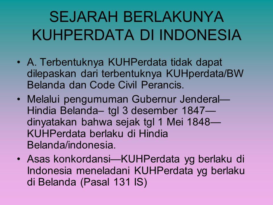 SEJARAH BERLAKUNYA KUHPERDATA DI INDONESIA