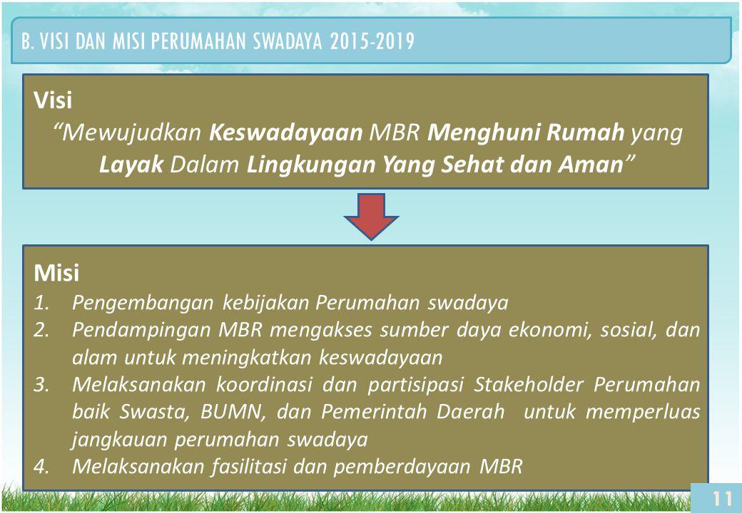 B. VISI DAN MISI PERUMAHAN SWADAYA 2015-2019