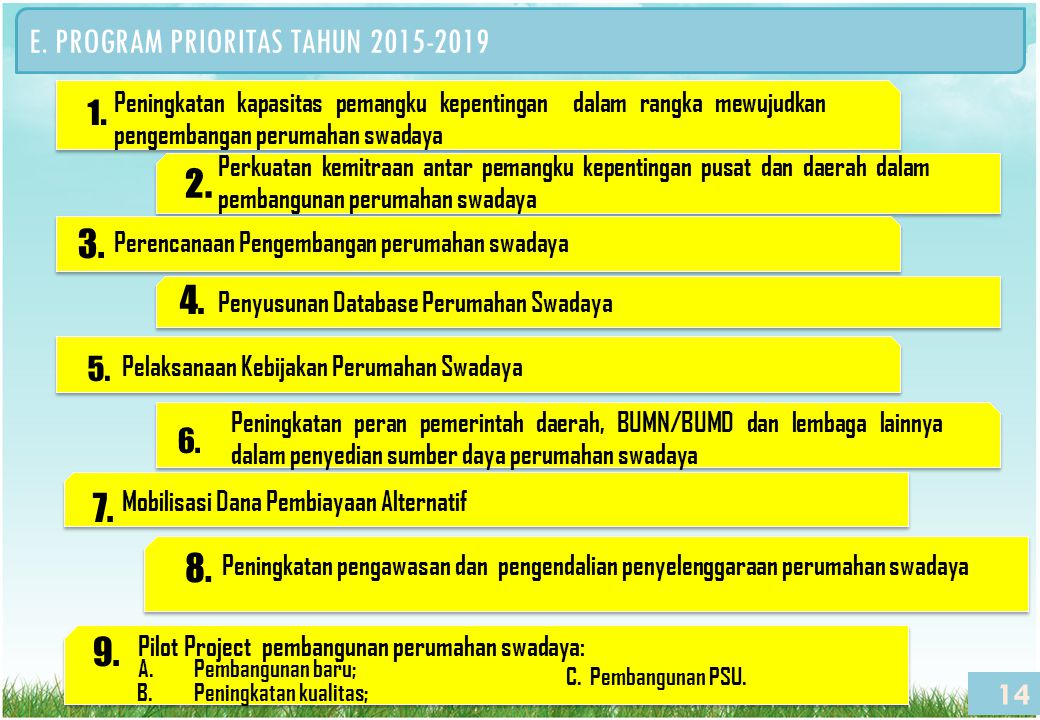 E. PROGRAM PRIORITAS TAHUN 2015-2019