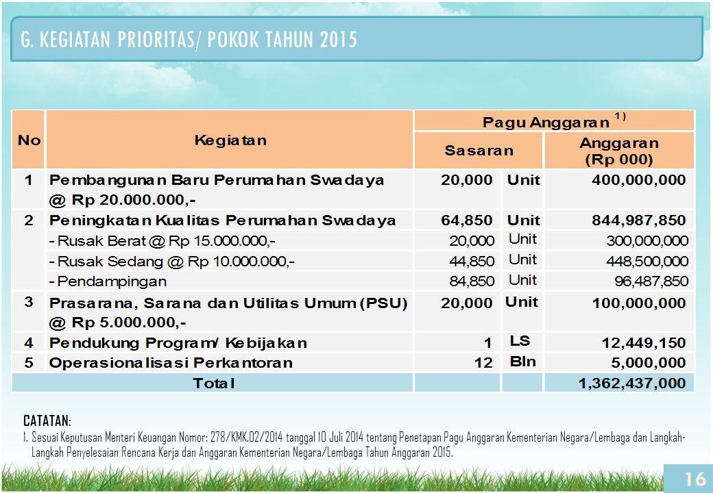 G. KEGIATAN PRIORITAS/ POKOK TAHUN 2015