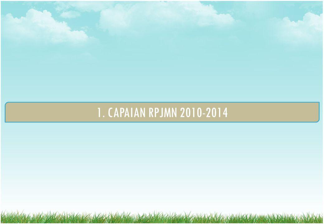 1. CAPAIAN RPJMN 2010-2014