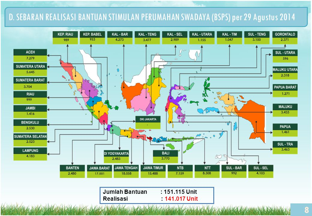 D. SEBARAN REALISASI BANTUAN STIMULAN PERUMAHAN SWADAYA (BSPS) per 29 Agustus 2014