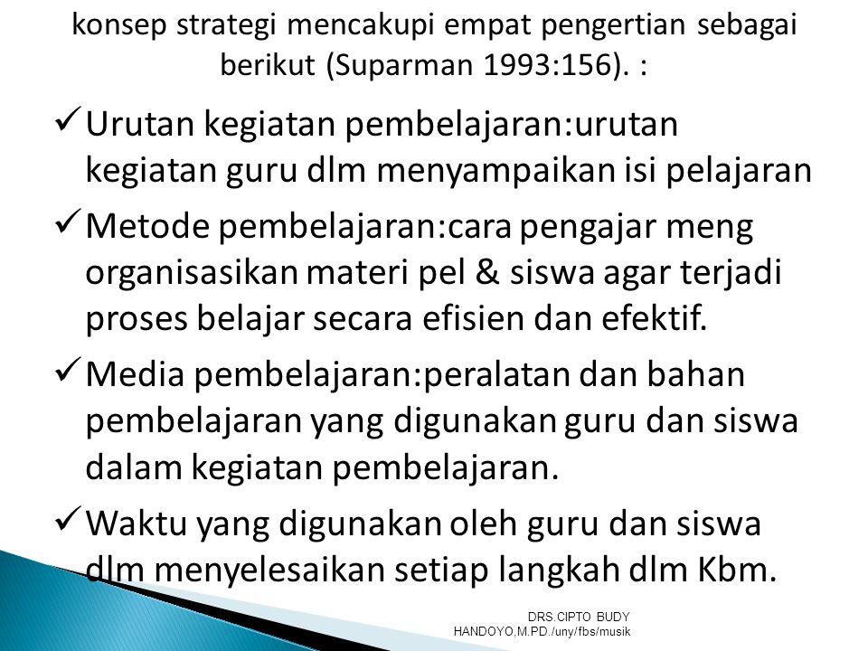 konsep strategi mencakupi empat pengertian sebagai berikut (Suparman 1993:156). :