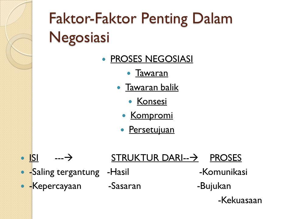 Faktor-Faktor Penting Dalam Negosiasi