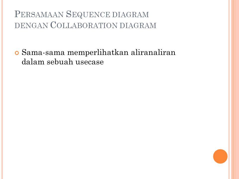 Persamaan Sequence diagram dengan Collaboration diagram