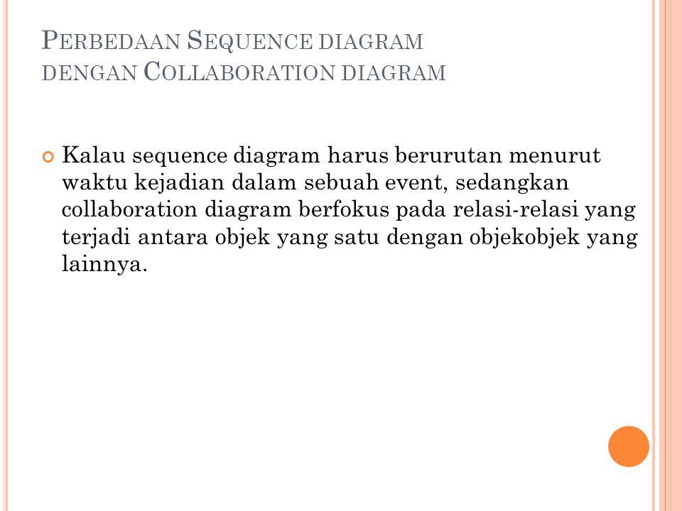 Perbedaan Sequence diagram dengan Collaboration diagram