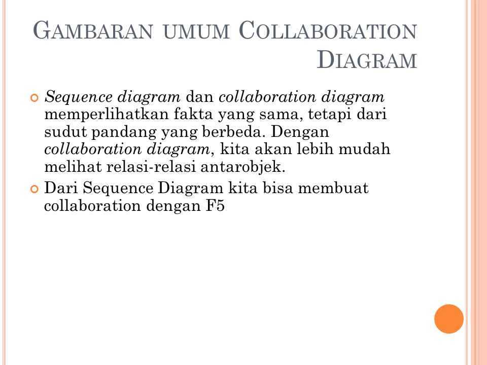 Gambaran umum Collaboration Diagram