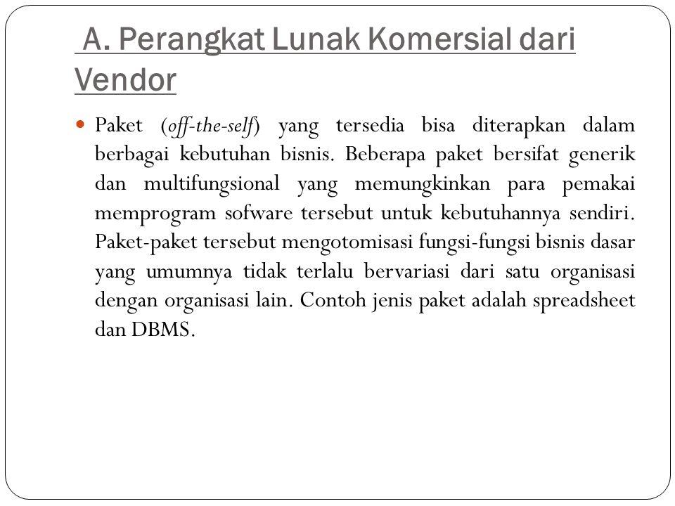 A. Perangkat Lunak Komersial dari Vendor