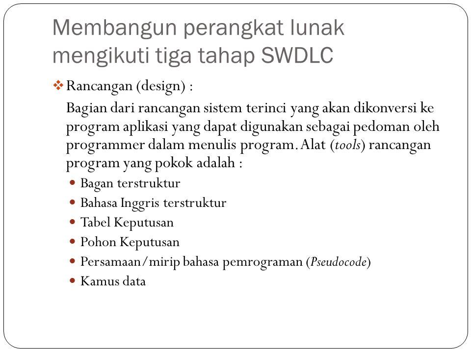 Membangun perangkat lunak mengikuti tiga tahap SWDLC