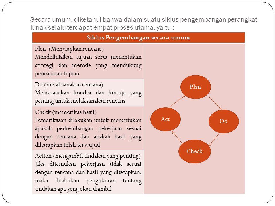 Siklus Pengembangan secara umum