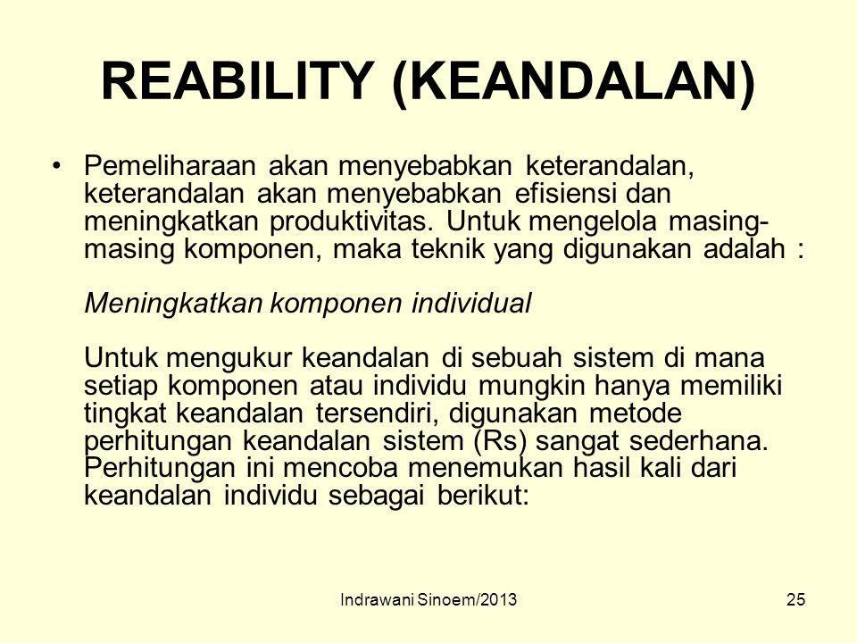 REABILITY (KEANDALAN)